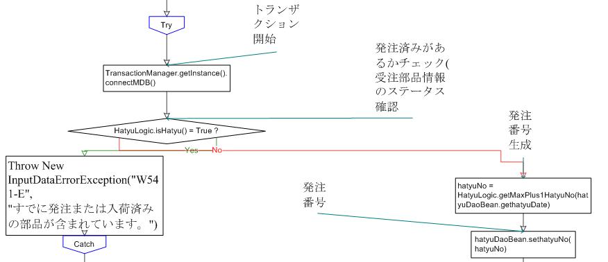 jp_flow_charts